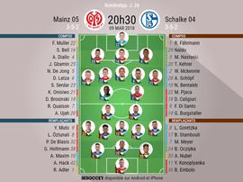 Les compos officielles du match de Bundesliga entre le FSV Mayence 05 et Schalke 04, J26, 09/09/18.
