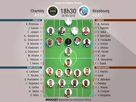 Les compos officielles du match de Coupe de France entre Chambly et Strasbourg 28/02/2018. BeSoccer