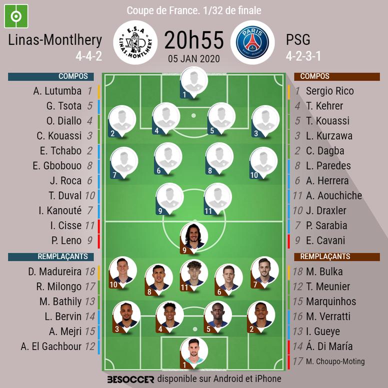 Les compos officielles du match de Coupe de France entre Linas et le PSG. BeSoccer