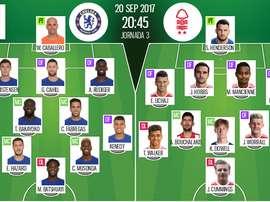 Les compos officielles du match de Coupe de la Ligue entre Chelsea et Nottingham Forest. BeSoccer