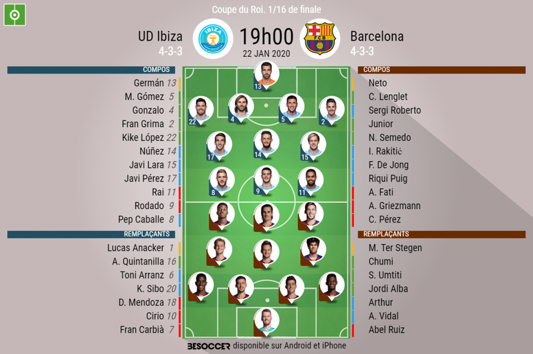 Suivez le direct de Ibiza-Barcelone en Coupe du Roi. BeSoccer