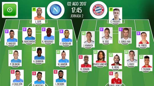 Official line-ups for the Audi Cup game between Napoli and Bayern Munich. BeSoccer