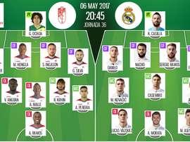 Official lineups for Granada-Real Madrid La Liga fixture. BeSoccer