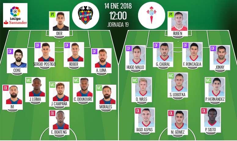 Les compos officielles du match de Liga entre Levante et le Celta Vigo. BeSoccer