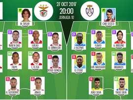 Les compos officielles du match de Liga NOS entre Benfica et Feirense. BeSoccer