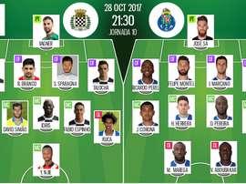 Les compos officielles du match de Liga NOS entre Boavista et Porto. BeSoccer