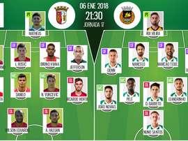 Les compos officielles du match de Liga NOS entre Braga et le Rio Ave. BeSoccer