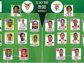 Les compos officielles du match de Liga NOS entre le Desportivo Aves et Benfica. BeSoccer