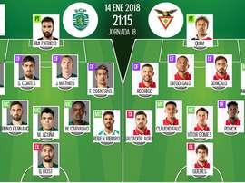 Les compos officielles du match de Liga entre le Sporting Portugal et le Desportivo Aves. BeSoccer