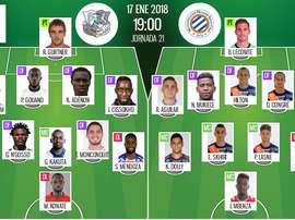 As escalações do Amiens - Montpellier para este jogo. Bescoccer
