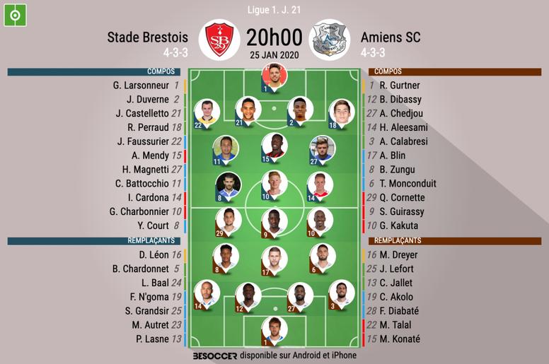 Les compos officielles du match de Ligue 1 entre Brest et Amiens. BeSoccer