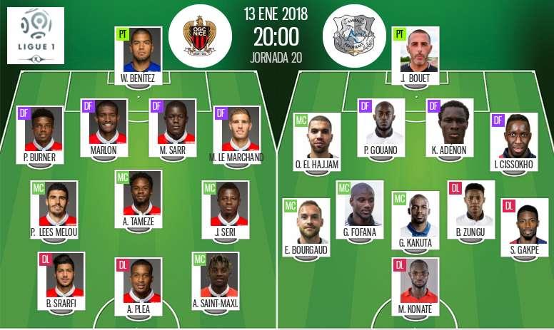 Les compos officielles du match de Ligue 1 entre Nice et Amiens. BeSoccer