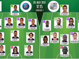 Official line-ups for the Ligue 1 game between PSG and Amiens. BeSoccer