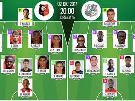 As escalações oficiais de Rennes e Amiens para esta partida da Ligue 1. BeSoccer