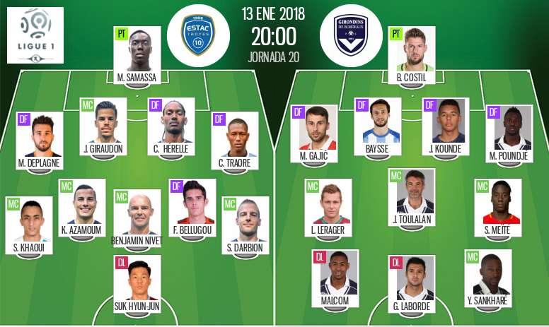 Les compos officielles du match de Ligue 1 entre Troyes et Bordeaux. BeSoccer