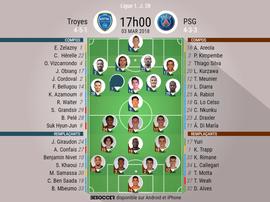 Os onzes iniciais de Troyes e PSG para este encontro. BeSoccer