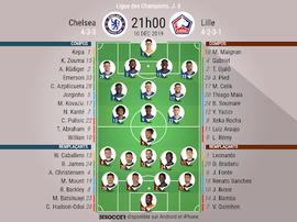 Les compos de Chelsea-Lille. BeSoccer