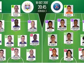 As escalações oficiais de Anderlecht e PSG para esta partida da Champions. BeSoccer