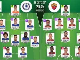 As escalações de Chelsea e Roma para este jogo da Champions. BeSoccer