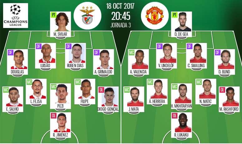 As escolhas iniciais de Benfica e Man. United para este jogo da Champions. BeSoccer
