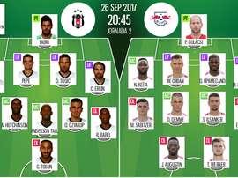 As escolhas iniciais de Besiktas e RB Leipzig para esta partida da Champions. BeSoccer