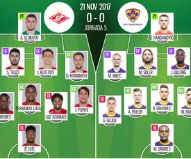 Les compos officielles du match de Ligue des champions entre le Spartak Moscou et Maribor.BeSoccer