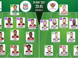 Les compos officielles du match de Ligue des champions entre Liverpool et Maribor. BeSoccer