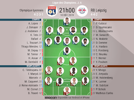 Les compos officielles de Lyon-Leipzig. BeSoccer
