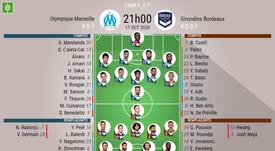Les compos officielles du match de Ligue entre Marseille et Bordeaux. BeSoccer