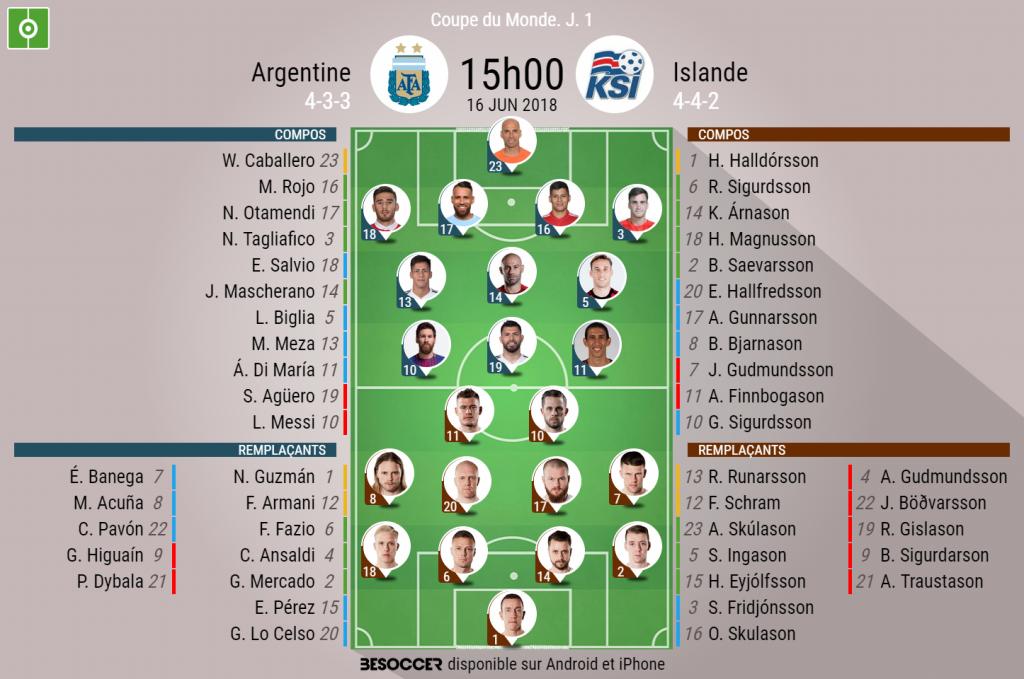 Argentine - Islande : le résumé du match, les buts et toutes les stats