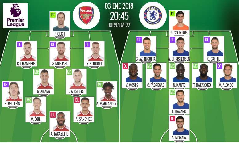 Official lineups Arsenal-Chelsea. BeSoccer