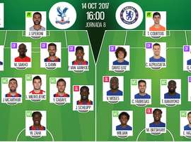 Onzes de Crystal Palace e Chelsea. BeSoccer