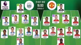 Escalações do Hudesfield-Manchester United. BeSoccer
