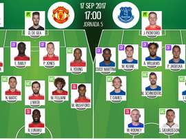 As escalações de Man. United e Everton para esta partida da Premier League. BeSoccer