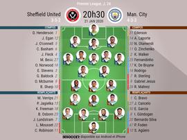 Compos officielles du match de Premier League entre Sheffield et Manchester City. BeSoccer