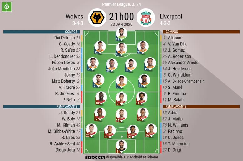 Les compos officielles du match de Premier League entre Wolverhampton et Liverpool. BeSoccer