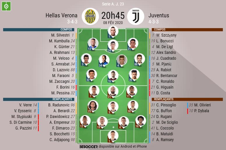 Suivez en direct Hellas Vérone - Juventus. BeSoccer