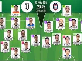 Escalações de Juventus e Crotone. BeSoccer