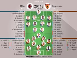 Les compos officielles du match de Serie A entre Milan et Benevento, J34, 21/04/18. BeSoccer