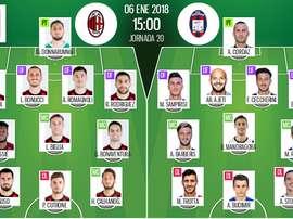Les compos officielles du match de Serie A entre Milan et Crotone. BeSoccer
