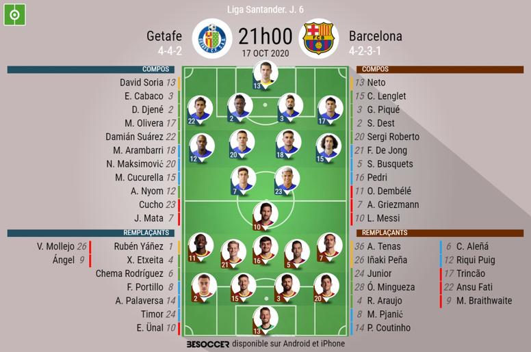 Les compos officielles du match entre Getafe et le FC Barcelone, Liga, J-6, 17-10-2020. BeSoccer