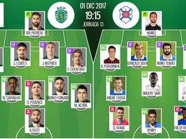 Les compos officielles du match entre le Sporting Lisbonne et Belenenses. BeSoccer