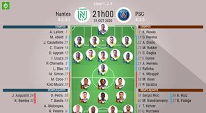 Les compos officielles du match Nantes - PSG. BeSoccer