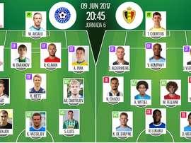 Les compos officielles du match qualificatif entre l'Estonie et la Belgique. BeSoccer