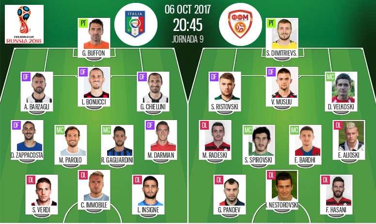 Les compos officielles du match qualificatif entre l'Italie et la Macédoine. BeSoccer