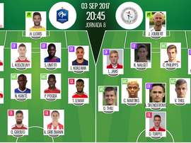 Les compos officielles du match qualificatif entre la France et le Luxembourg. BeSoccer