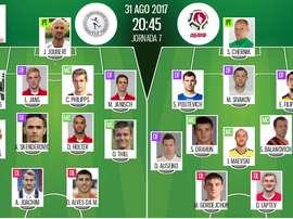 Les compos officielles du match qualificatif entre la Hongrie et la Lettonie-31-08-17. BeSoccer
