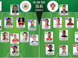 Les compos officielles du match qualificatif entre la Lettonie et le Portugal. BeSoccer