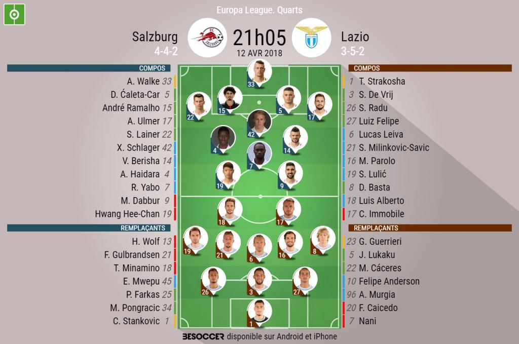 Ligue Europa : les qualifiés pour les demi-finales