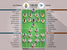 Les compos officielles du match de Liga entre Las Palmas et Alavés, J34, 22/04/18. BeSoccer